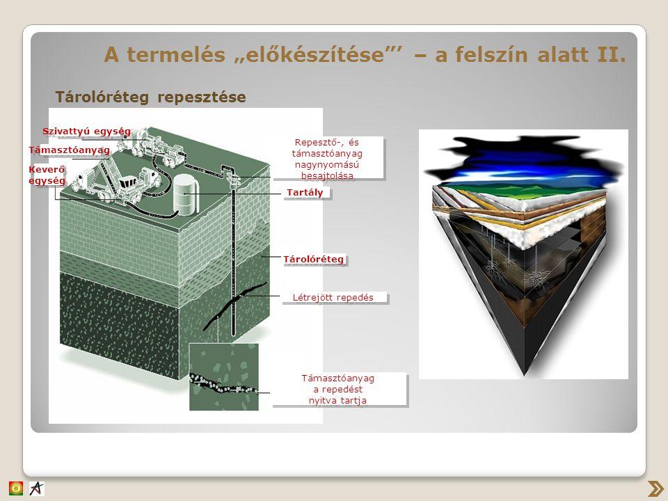 """A termelés """"előkészítése""""' – a felszín alatt II. Tárolóréteg repesztése Szivattyú egység Támasztóanyag Keverő egység Keverő egység Repesztő-, és támas"""