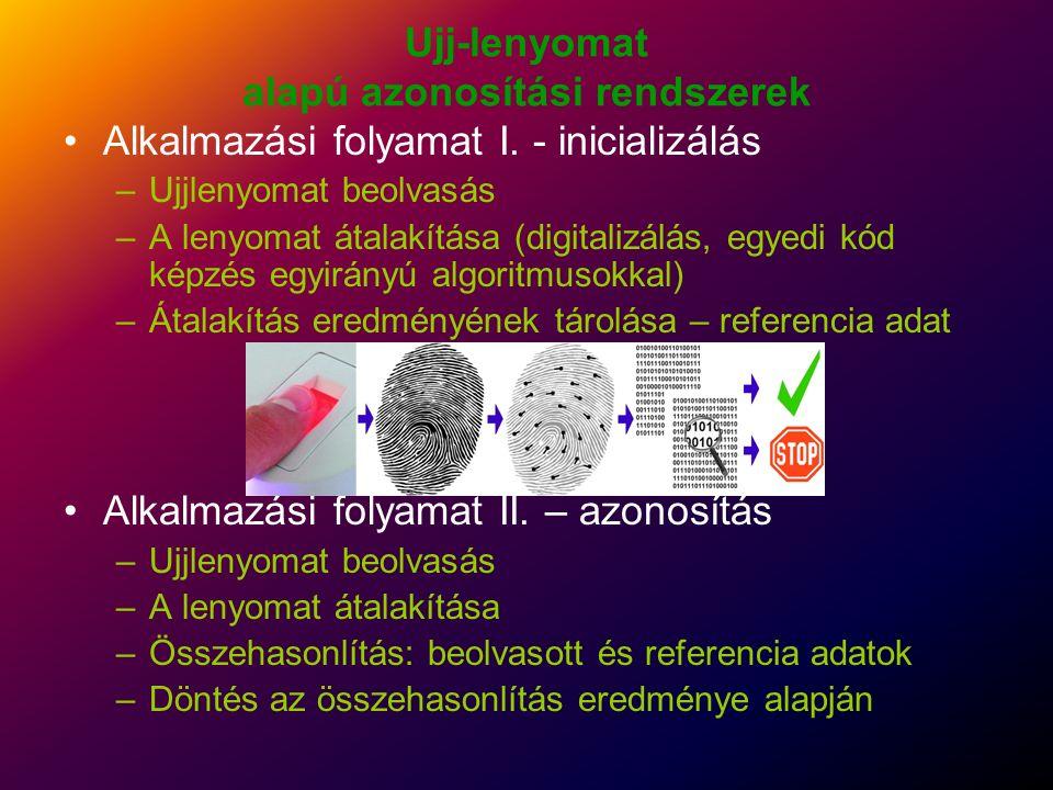 Ujj-lenyomat alapú azonosítási rendszerek Alkalmazási folyamat I.