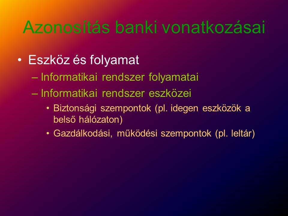Azonosítás banki vonatkozásai Eszköz és folyamat –Informatikai rendszer folyamatai –Informatikai rendszer eszközei Biztonsági szempontok (pl.