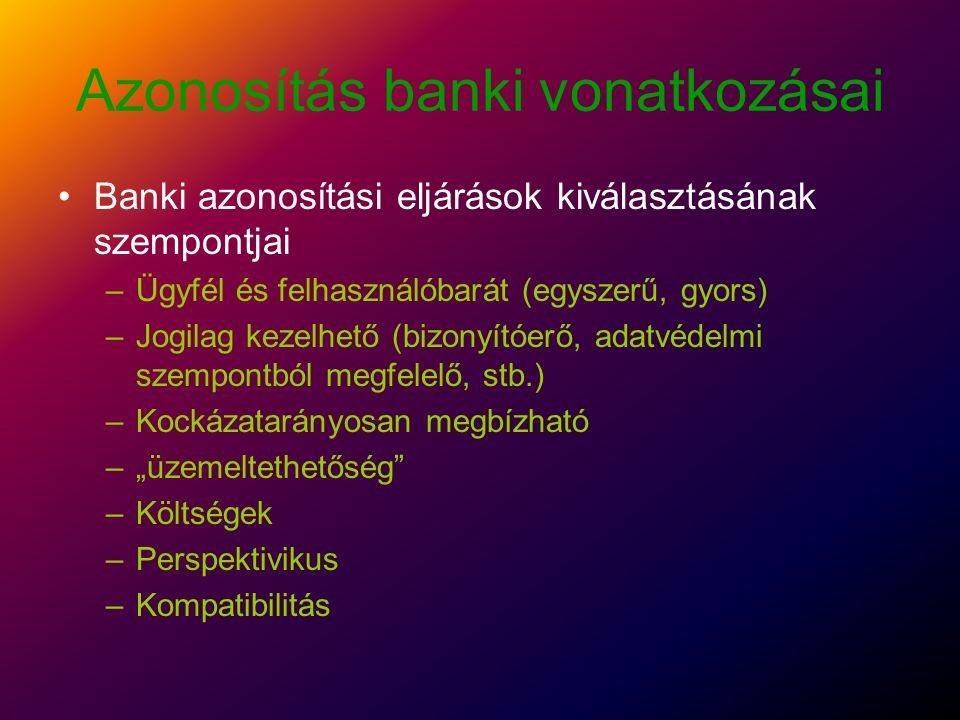 KÉRDÉSEK Jakab Péter, igazgató Magyar Külkereskedelmi Bank Rt.