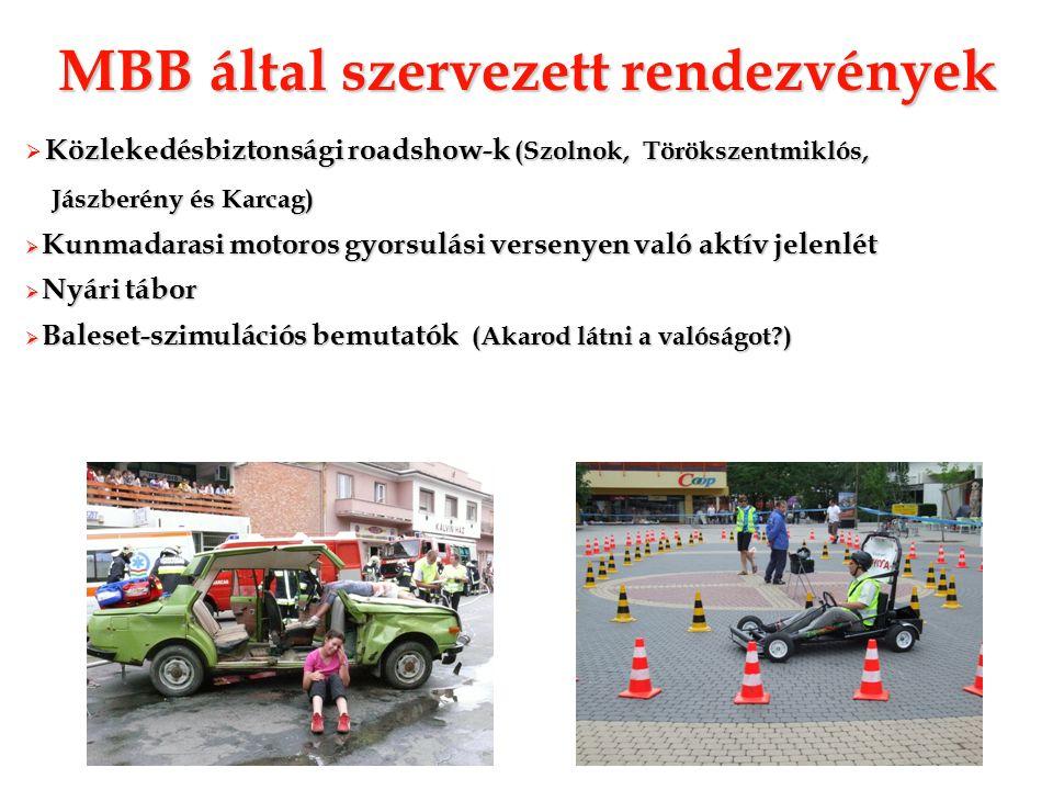 MBB által szervezett rendezvények  Közlekedésbiztonsági roadshow-k (Szolnok, Törökszentmiklós, Jászberény és Karcag) Jászberény és Karcag)  Kunmadarasi motoros gyorsulási versenyen való aktív jelenlét  Nyári tábor  Baleset-szimulációs bemutatók (Akarod látni a valóságot )