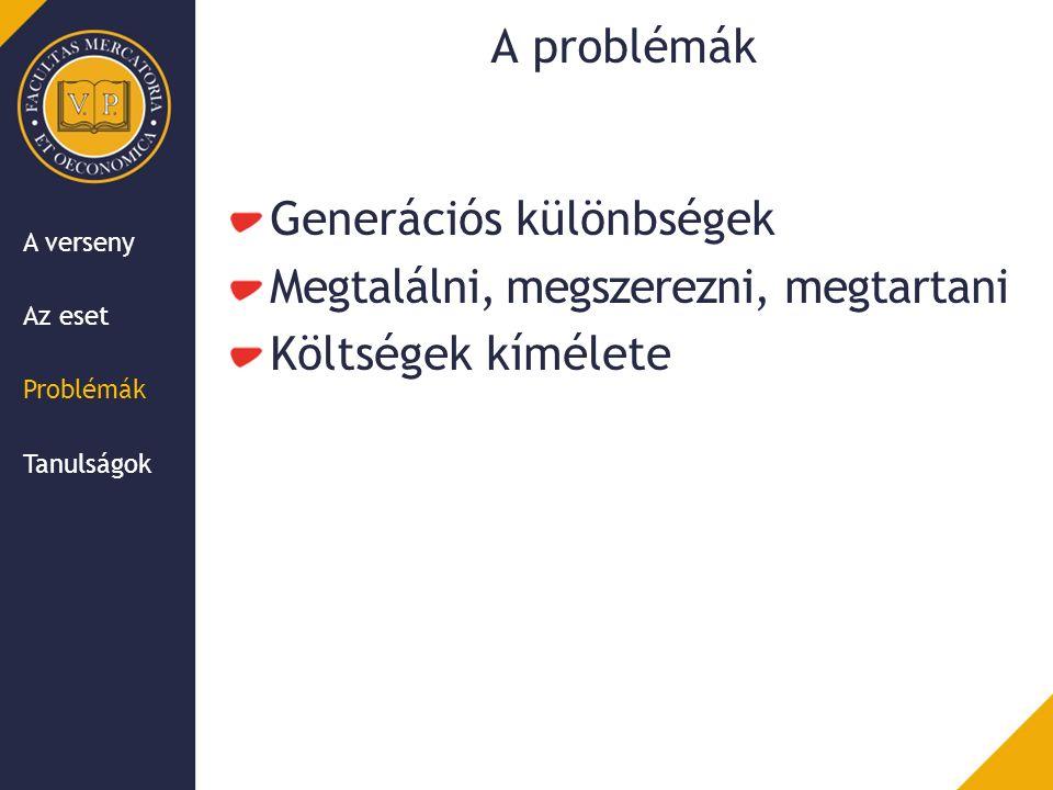 A problémák A verseny Az eset Problémák Tanulságok Generációs különbségek Megtalálni, megszerezni, megtartani Költségek kímélete