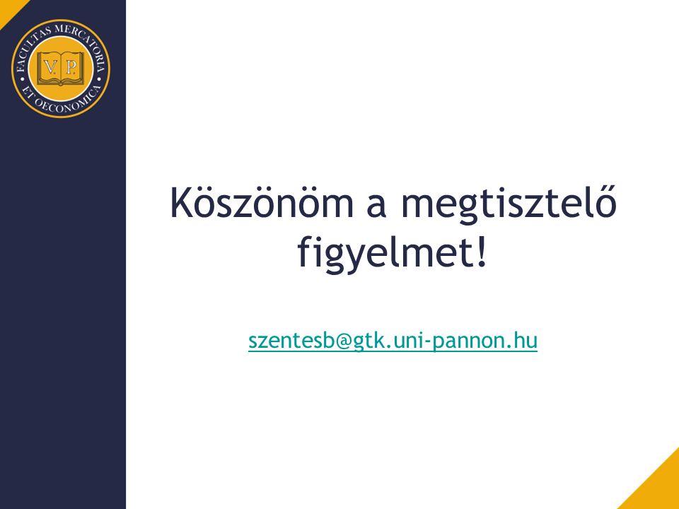Köszönöm a megtisztelő figyelmet! szentesb@gtk.uni-pannon.hu szentesb@gtk.uni-pannon.hu