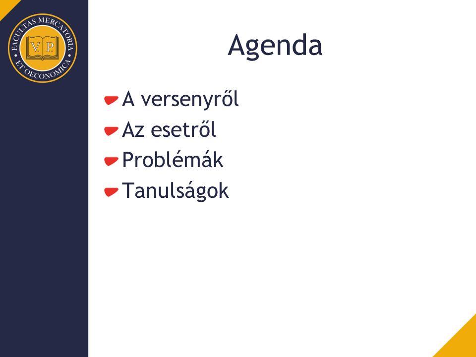 Agenda A versenyről Az esetről Problémák Tanulságok