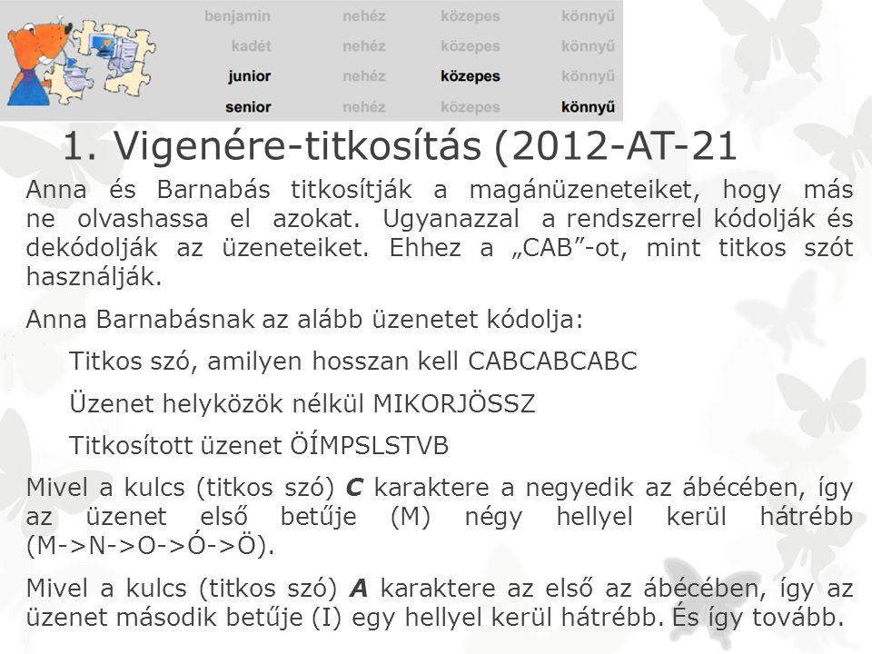1. Vigenére-titkosítás (2012-AT-21 Anna és Barnabás titkosítják a magánüzeneteiket, hogy más ne olvashassa el azokat. Ugyanazzal a rendszerrel kódoljá