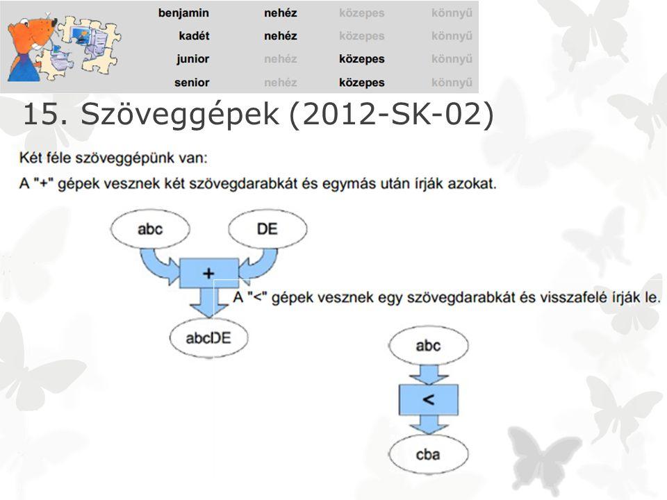 15. Szöveggépek (2012-SK-02)