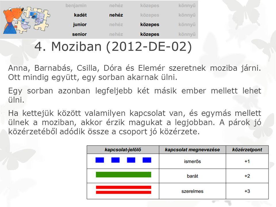 4. Moziban (2012-DE-02) Anna, Barnabás, Csilla, Dóra és Elemér szeretnek moziba járni.