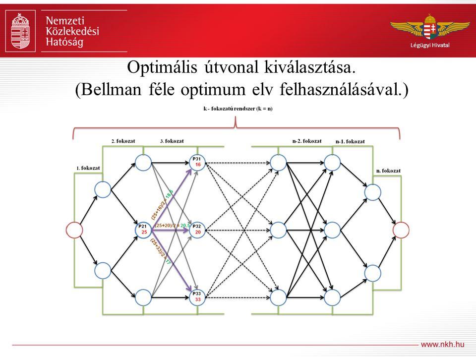 Légügyi Hivatal Optimális útvonal kiválasztása. (Bellman féle optimum elv felhasználásával.)