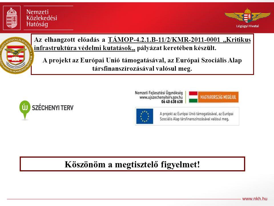 """Légügyi Hivatal Köszönöm a megtisztelő figyelmet! Az elhangzott előadás a TÁMOP-4.2.1.B-11/2/KMR-2011-0001 """"Kritikus infrastruktúra védelmi kutatások"""""""
