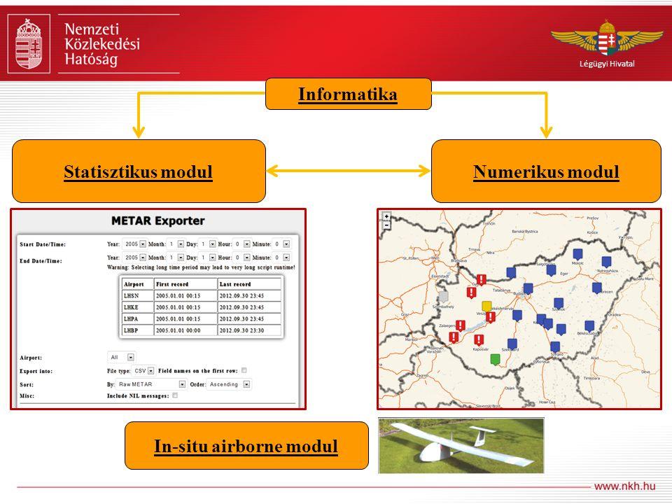 Légügyi Hivatal Statisztikus modulNumerikus modul In-situ airborne modul Informatika DELL PowerEdge T610 11G server