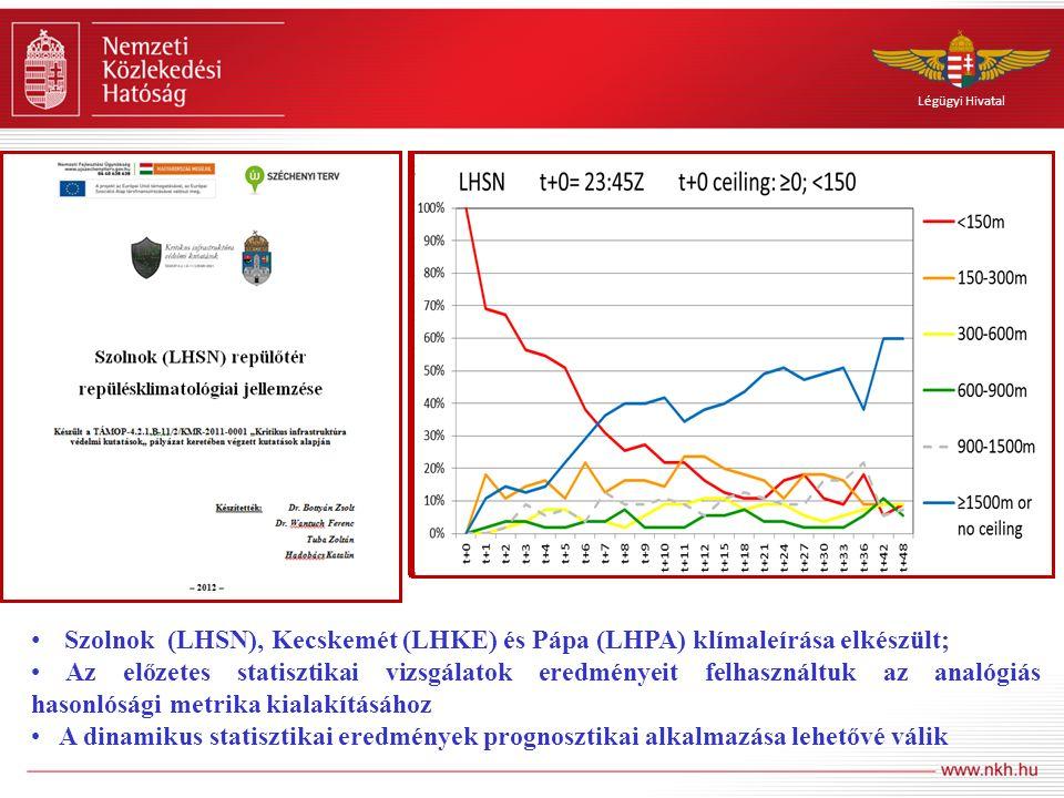 Légügyi Hivatal Szolnok (LHSN), Kecskemét (LHKE) és Pápa (LHPA) klímaleírása elkészült; Az előzetes statisztikai vizsgálatok eredményeit felhasználtuk az analógiás hasonlósági metrika kialakításához A dinamikus statisztikai eredmények prognosztikai alkalmazása lehetővé válik