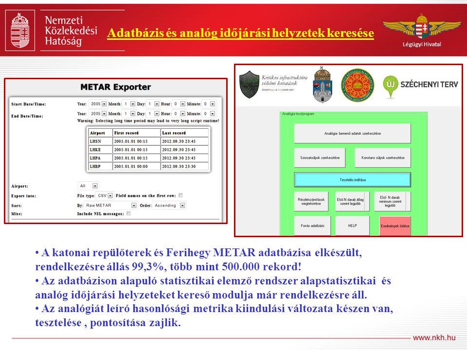 Légügyi Hivatal Adatbázis és analóg időjárási helyzetek keresése A katonai repülőterek és Ferihegy METAR adatbázisa elkészült, rendelkezésre állás 99,3%, több mint 500.000 rekord.