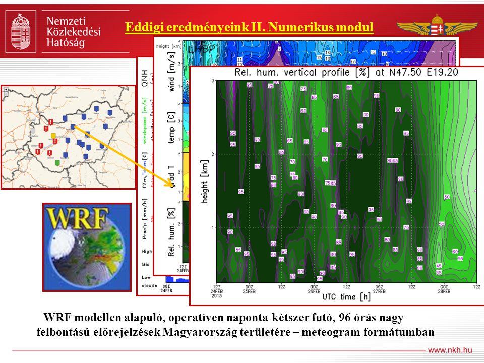 Légügyi Hivatal Eddigi eredményeink II. Numerikus modul WRF modellen alapuló, operatíven naponta kétszer futó, 96 órás nagy felbontású előrejelzések M