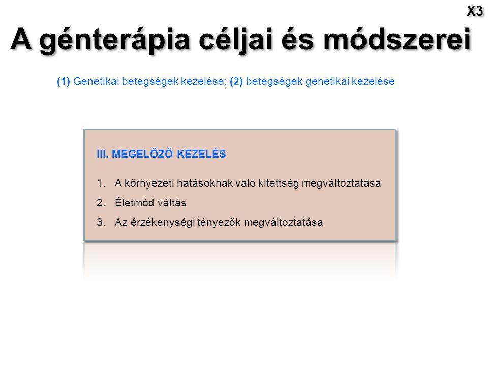 A génterápia céljai és módszerei (1) Genetikai betegségek kezelése; (2) betegségek genetikai kezelése III.