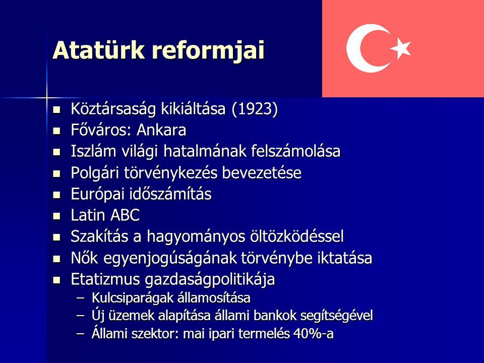 Atatürk reformjai Köztársaság kikiáltása (1923) Köztársaság kikiáltása (1923) Főváros: Ankara Főváros: Ankara Iszlám világi hatalmának felszámolása Iszlám világi hatalmának felszámolása Polgári törvénykezés bevezetése Polgári törvénykezés bevezetése Európai időszámítás Európai időszámítás Latin ABC Latin ABC Szakítás a hagyományos öltözködéssel Szakítás a hagyományos öltözködéssel Nők egyenjogúságának törvénybe iktatása Nők egyenjogúságának törvénybe iktatása Etatizmus gazdaságpolitikája Etatizmus gazdaságpolitikája –Kulcsiparágak államosítása –Új üzemek alapítása állami bankok segítségével –Állami szektor: mai ipari termelés 40%-a
