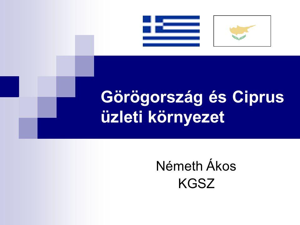 Görögország és Ciprus üzleti környezet Németh Ákos KGSZ