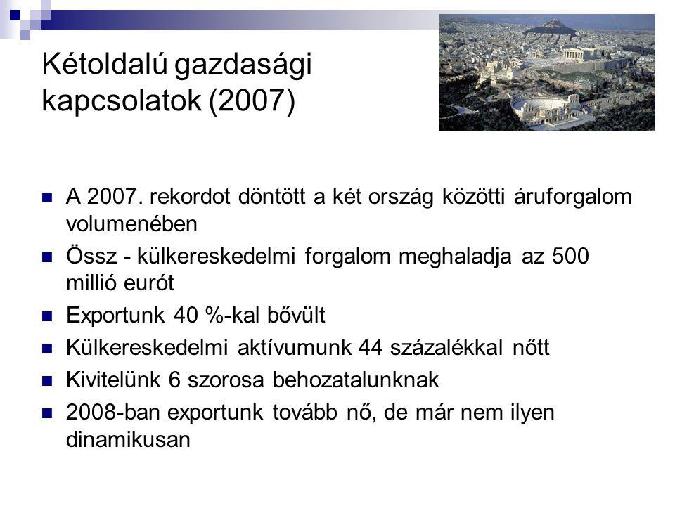 Kétoldalú gazdasági kapcsolatok (2007) A 2007.