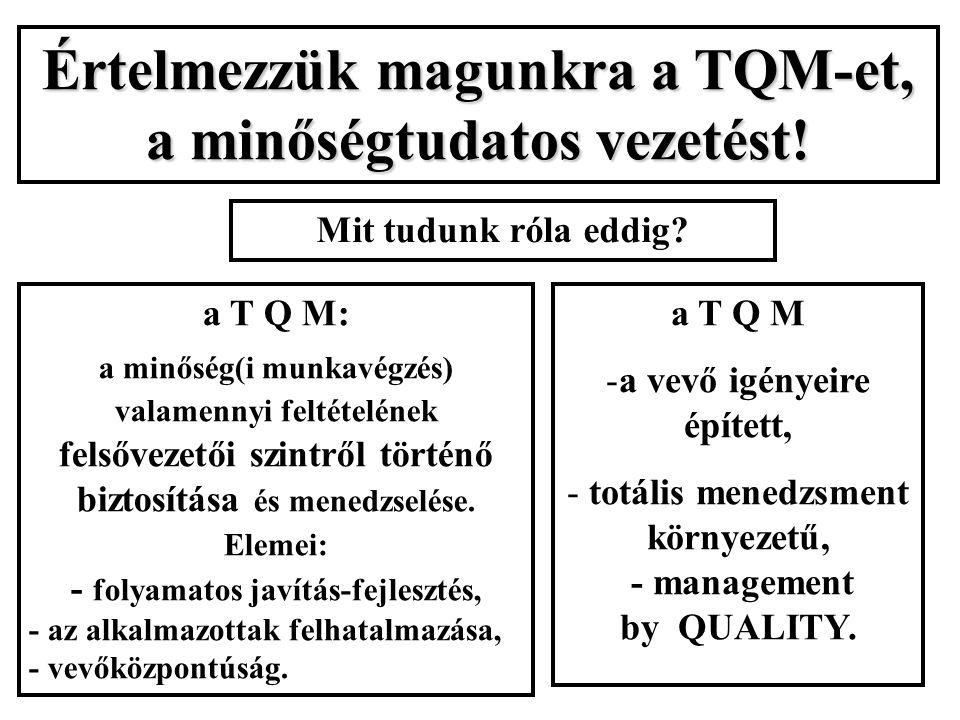 Értelmezzük magunkra a TQM-et, a minőségtudatos vezetést! a T Q M: a minőség(i munkavégzés) valamennyi feltételének felsővezetői szintről történő bizt