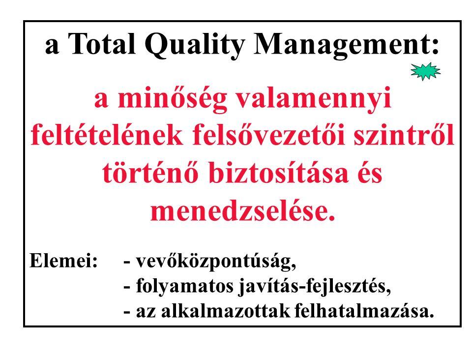 a Total Quality Management: a minőség valamennyi feltételének felsővezetői szintről történő biztosítása és menedzselése. Elemei: - vevőközpontúság, -