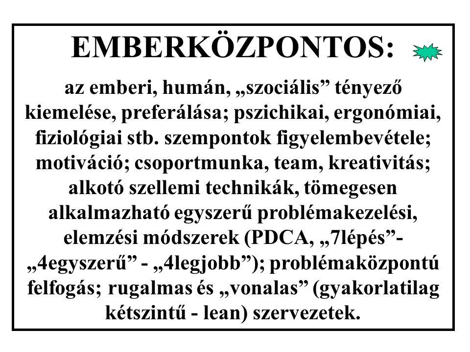"""EMBERKÖZPONTOS: az emberi, humán, """"szociális"""" tényező kiemelése, preferálása; pszichikai, ergonómiai, fiziológiai stb. szempontok figyelembevétele; mo"""