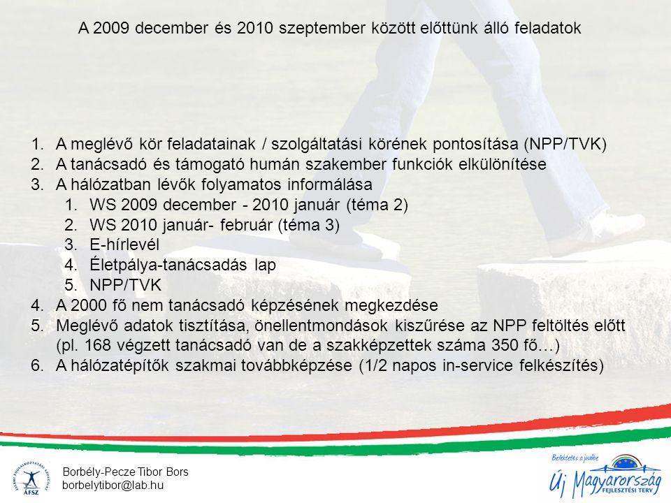 Borbély-Pecze Tibor Bors borbelytibor@lab.hu A 2009 december és 2010 szeptember között előttünk álló feladatok 1.A meglévő kör feladatainak / szolgáltatási körének pontosítása (NPP/TVK) 2.A tanácsadó és támogató humán szakember funkciók elkülönítése 3.A hálózatban lévők folyamatos informálása 1.WS 2009 december - 2010 január (téma 2) 2.WS 2010 január- február (téma 3) 3.E-hírlevél 4.Életpálya-tanácsadás lap 5.NPP/TVK 4.A 2000 fő nem tanácsadó képzésének megkezdése 5.Meglévő adatok tisztítása, önellentmondások kiszűrése az NPP feltöltés előtt (pl.
