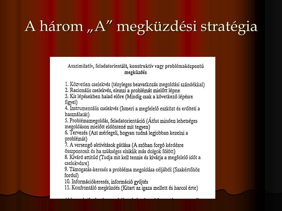 """A három """"A megküzdési stratégia"""