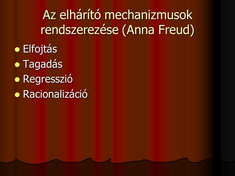 Az elhárító mechanizmusok rendszerezése (Anna Freud) Elfojtás Elfojtás Tagadás Tagadás Regresszió Regresszió Racionalizáció Racionalizáció