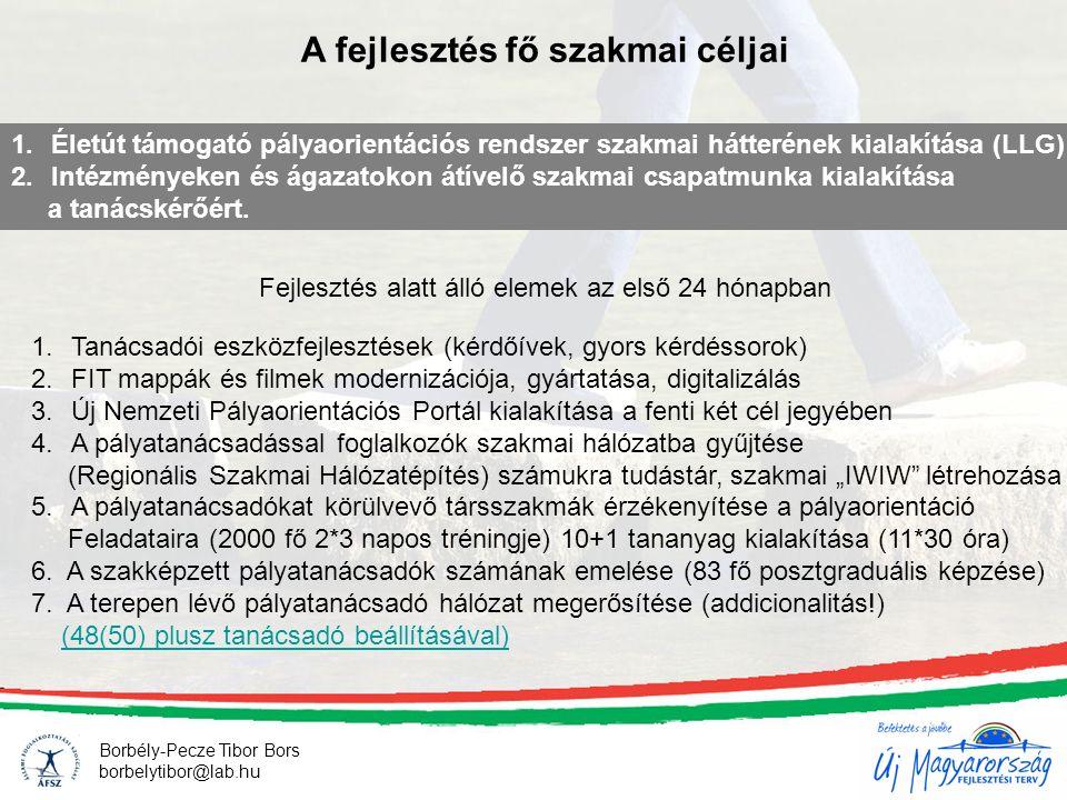 Az RSZH munkavégzés folyamata Szakmai koncepció SZMM, HEPIH FSZH TÁMOP 2.2.2.