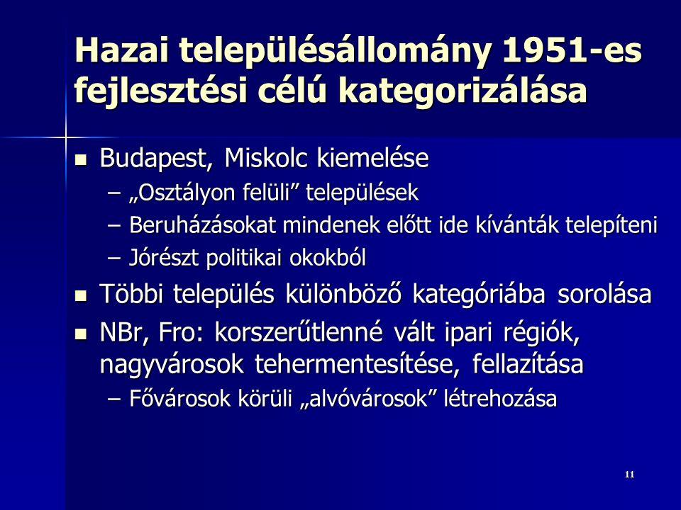 """1111 Hazai településállomány 1951-es fejlesztési célú kategorizálása Budapest, Miskolc kiemelése Budapest, Miskolc kiemelése –""""Osztályon felüli települések –Beruházásokat mindenek előtt ide kívánták telepíteni –Jórészt politikai okokból Többi település különböző kategóriába sorolása Többi település különböző kategóriába sorolása NBr, Fro: korszerűtlenné vált ipari régiók, nagyvárosok tehermentesítése, fellazítása NBr, Fro: korszerűtlenné vált ipari régiók, nagyvárosok tehermentesítése, fellazítása –Fővárosok körüli """"alvóvárosok létrehozása"""