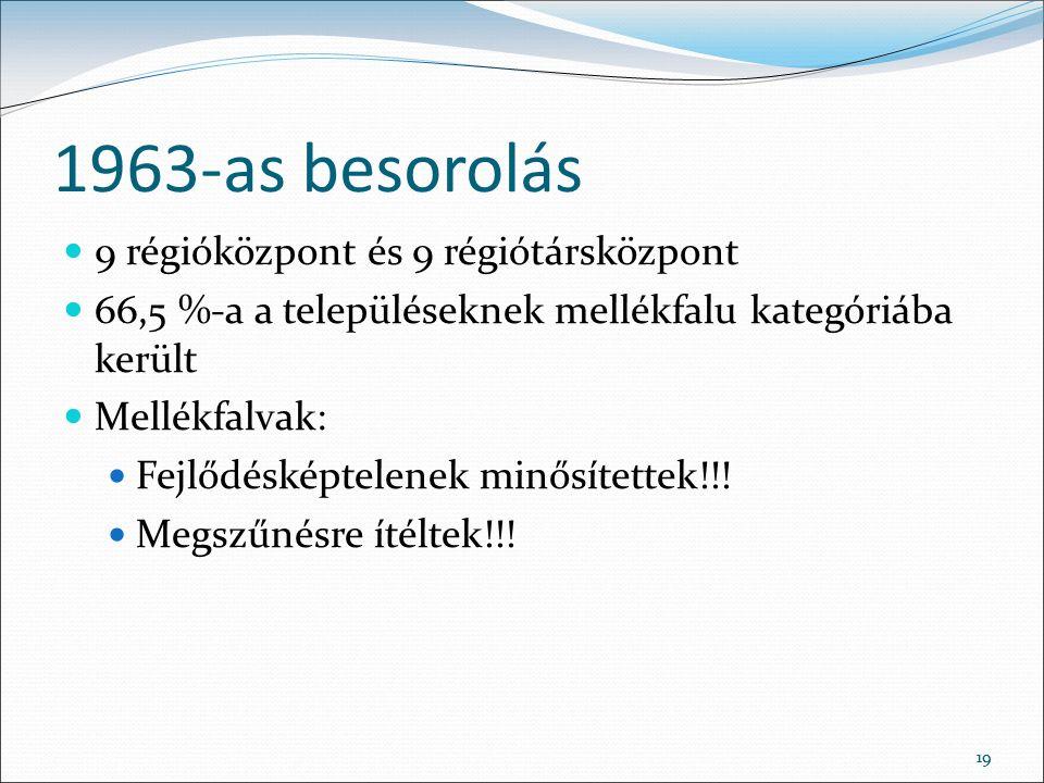 19 1963-as besorolás 9 régióközpont és 9 régiótársközpont 66,5 %-a a településeknek mellékfalu kategóriába került Mellékfalvak: Fejlődésképtelenek minősítettek!!.