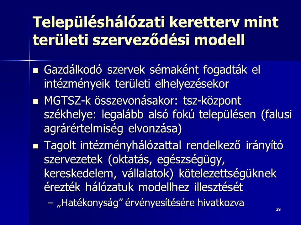"""2929 Településhálózati keretterv mint területi szerveződési modell Gazdálkodó szervek sémaként fogadták el intézményeik területi elhelyezésekor Gazdálkodó szervek sémaként fogadták el intézményeik területi elhelyezésekor MGTSZ-k összevonásakor: tsz-központ székhelye: legalább alsó fokú településen (falusi agrárértelmiség elvonzása) MGTSZ-k összevonásakor: tsz-központ székhelye: legalább alsó fokú településen (falusi agrárértelmiség elvonzása) Tagolt intézményhálózattal rendelkező irányító szervezetek (oktatás, egészségügy, kereskedelem, vállalatok) kötelezettségüknek érezték hálózatuk modellhez illesztését Tagolt intézményhálózattal rendelkező irányító szervezetek (oktatás, egészségügy, kereskedelem, vállalatok) kötelezettségüknek érezték hálózatuk modellhez illesztését –""""Hatékonyság érvényesítésére hivatkozva"""