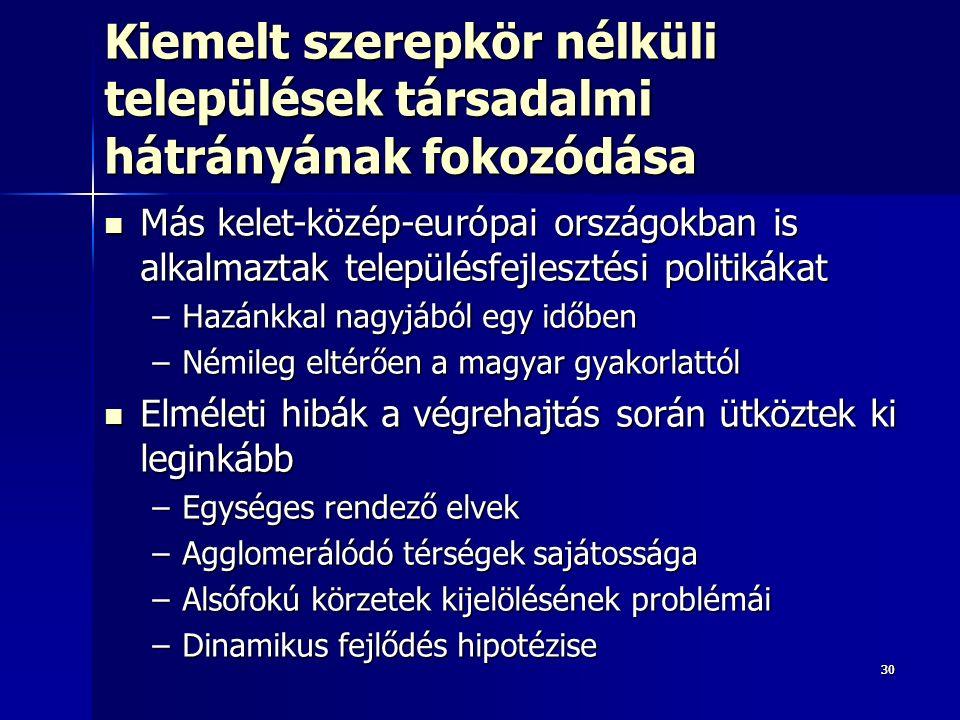 3030 Kiemelt szerepkör nélküli települések társadalmi hátrányának fokozódása Más kelet-közép-európai országokban is alkalmaztak településfejlesztési politikákat Más kelet-közép-európai országokban is alkalmaztak településfejlesztési politikákat –Hazánkkal nagyjából egy időben –Némileg eltérően a magyar gyakorlattól Elméleti hibák a végrehajtás során ütköztek ki leginkább Elméleti hibák a végrehajtás során ütköztek ki leginkább –Egységes rendező elvek –Agglomerálódó térségek sajátossága –Alsófokú körzetek kijelölésének problémái –Dinamikus fejlődés hipotézise