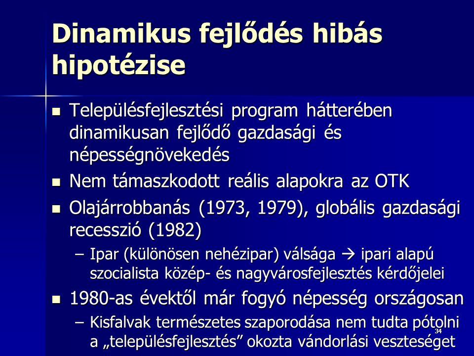 """3434 Dinamikus fejlődés hibás hipotézise Településfejlesztési program hátterében dinamikusan fejlődő gazdasági és népességnövekedés Településfejlesztési program hátterében dinamikusan fejlődő gazdasági és népességnövekedés Nem támaszkodott reális alapokra az OTK Nem támaszkodott reális alapokra az OTK Olajárrobbanás (1973, 1979), globális gazdasági recesszió (1982) Olajárrobbanás (1973, 1979), globális gazdasági recesszió (1982) –Ipar (különösen nehézipar) válsága  ipari alapú szocialista közép- és nagyvárosfejlesztés kérdőjelei 1980-as évektől már fogyó népesség országosan 1980-as évektől már fogyó népesség országosan –Kisfalvak természetes szaporodása nem tudta pótolni a """"településfejlesztés okozta vándorlási veszteséget"""