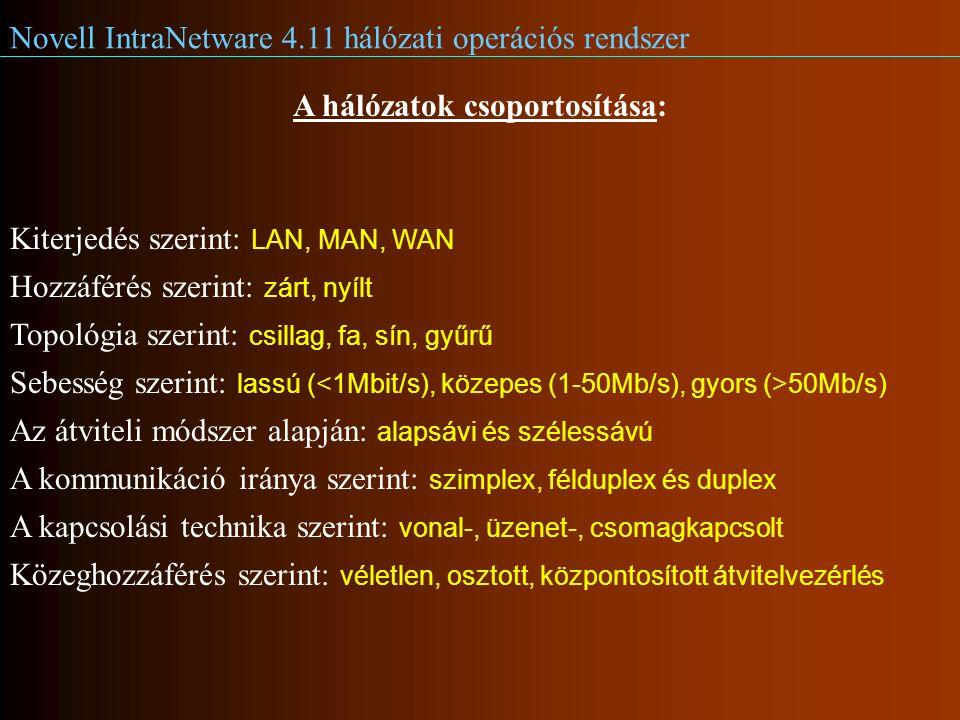 Novell IntraNetware 4.11 hálózati operációs rendszer A hálózatok csoportosítása: Kiterjedés szerint: LAN, MAN, WAN Hozzáférés szerint: zárt, nyílt Topológia szerint: csillag, fa, sín, gyűrű Sebesség szerint: lassú ( 50Mb/s) Az átviteli módszer alapján: alapsávi és szélessávú A kommunikáció iránya szerint: szimplex, félduplex és duplex A kapcsolási technika szerint: vonal-, üzenet-, csomagkapcsolt Közeghozzáférés szerint: véletlen, osztott, központosított átvitelvezérlés