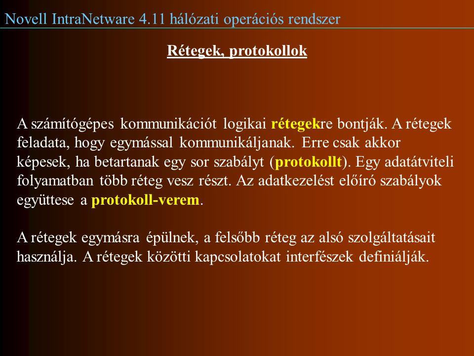 Novell IntraNetware 4.11 hálózati operációs rendszer Rétegek, protokollok A számítógépes kommunikációt logikai rétegekre bontják.
