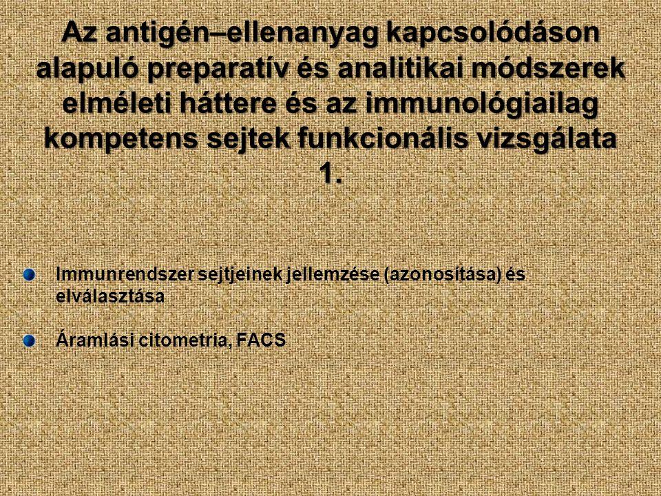 Immunrendszer sejtjeinek jellemzése (azonosítása) és elválasztása Áramlási citometria, FACS Az antigén–ellenanyag kapcsolódáson alapuló preparatív és analitikai módszerek elméleti háttere és az immunológiailag kompetens sejtek funkcionális vizsgálata 1.