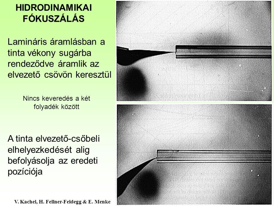 Lamináris áramlásban a tinta vékony sugárba rendeződve áramlik az elvezető csövön keresztül A tinta elvezető-csőbeli elhelyezkedését alig befolyásolja az eredeti pozíciója V.