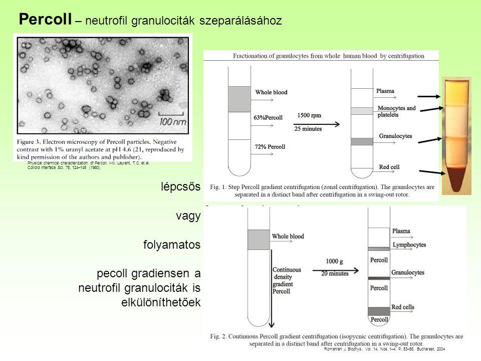 Percoll – neutrofil granulociták szeparálásához lépcsős vagy folyamatos pecoll gradiensen a neutrofil granulociták is elkülöníthetőek Romanian J.