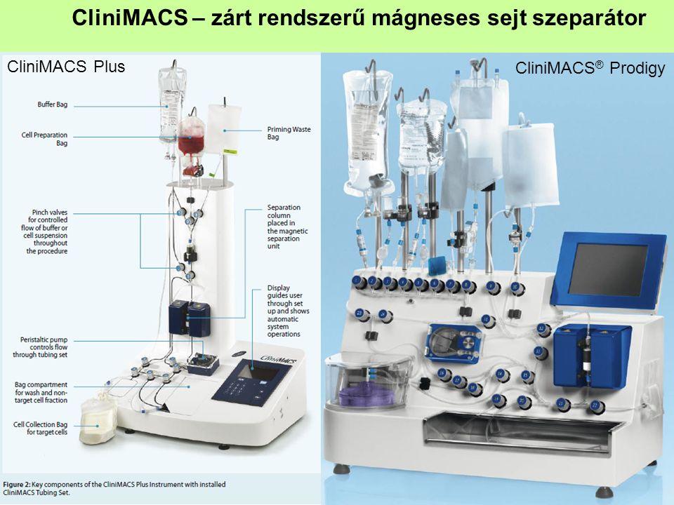 CliniMACS – zárt rendszerű mágneses sejt szeparátor CliniMACS ® Prodigy CliniMACS Plus