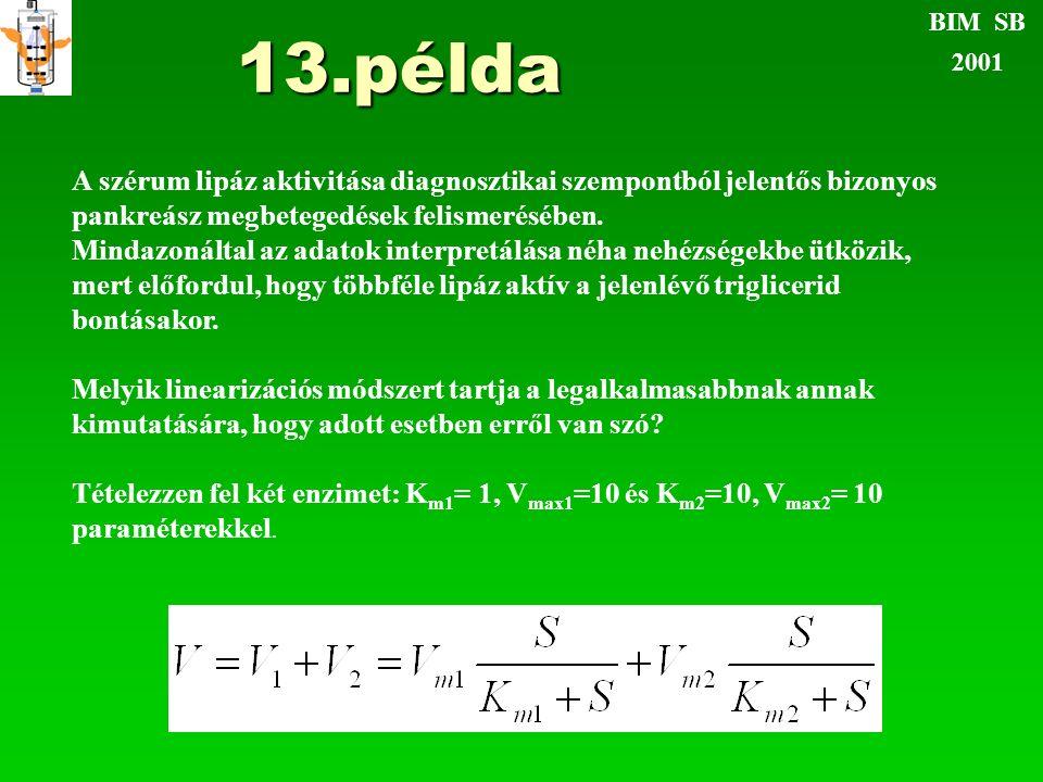 13/2 BIM SB 2001 Ez a görbe két görbe: a 2. és az eredő. Így egymástól nem megkülönböztethetőek.