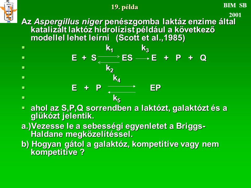 19. példa Az Aspergillus niger penészgomba laktáz enzime által katalizált laktóz hidrolízist például a következő modellel lehet leírni (Scott et al.,1