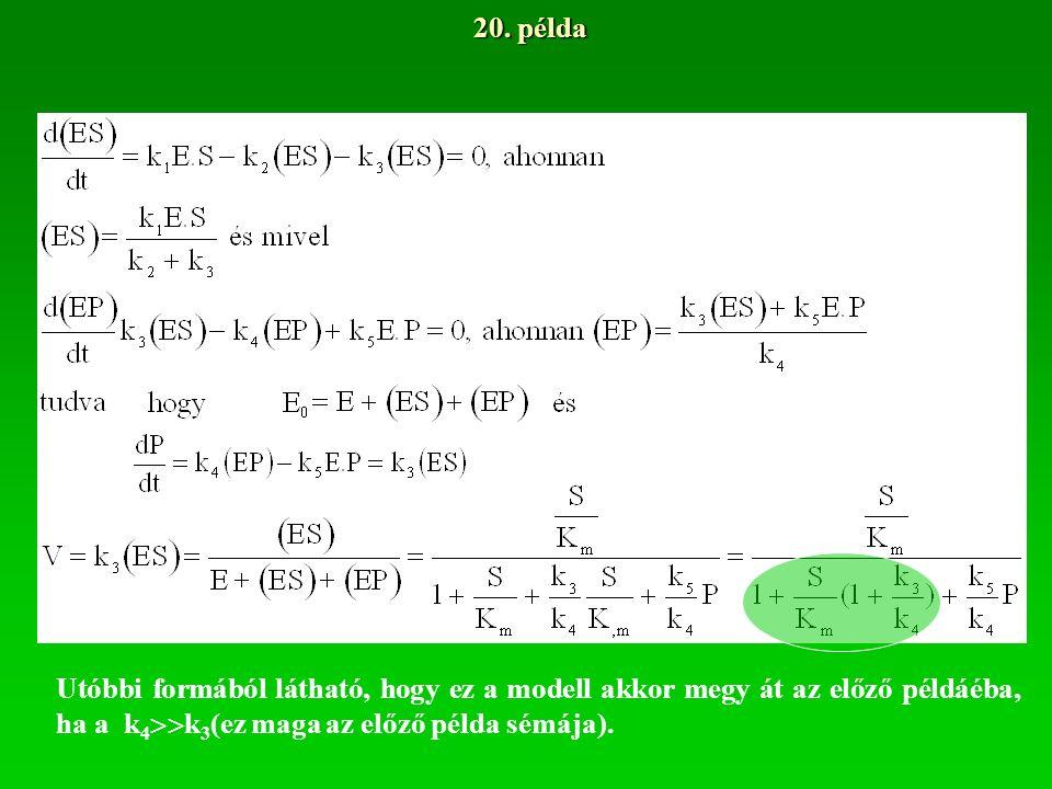 20. példa Utóbbi formából látható, hogy ez a modell akkor megy át az előző példáéba, ha a k 4  k 3 (ez maga az előző példa sémája).