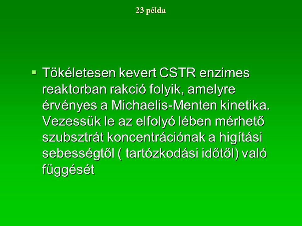 23 példa  Tökéletesen kevert CSTR enzimes reaktorban rakció folyik, amelyre érvényes a Michaelis-Menten kinetika.