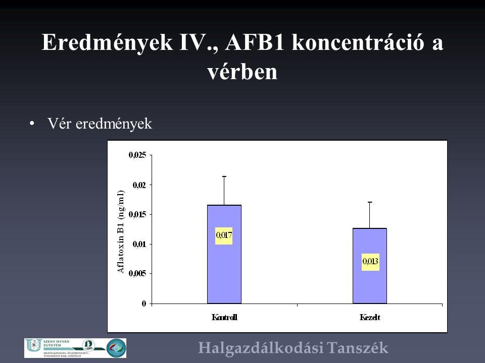 Halgazdálkodási Tanszék Eredmények IV., AFB1 koncentráció a vérben Vér eredmények