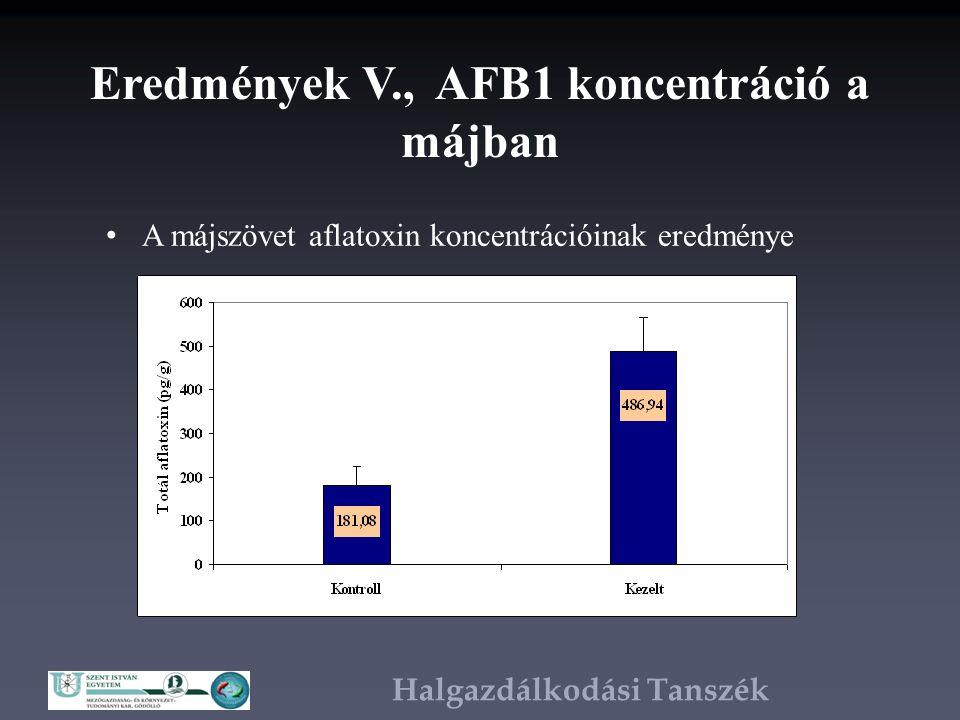 Halgazdálkodási Tanszék Eredmények V., AFB1 koncentráció a májban A májszövet aflatoxin koncentrációinak eredménye