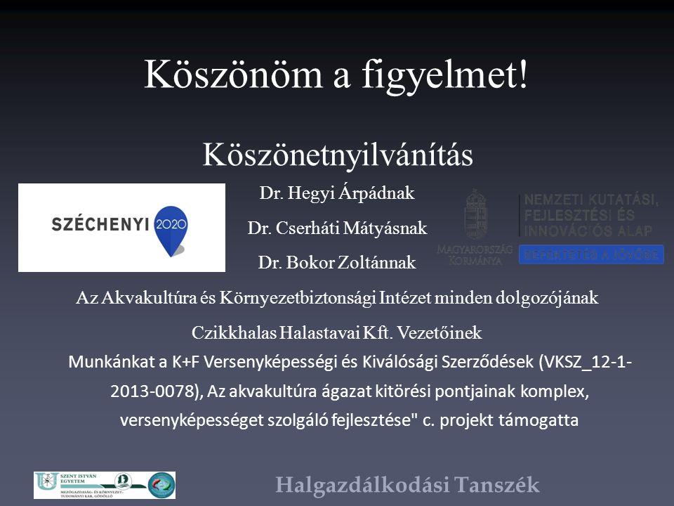 Halgazdálkodási Tanszék Köszönetnyilvánítás Dr. Hegyi Árpádnak Dr.