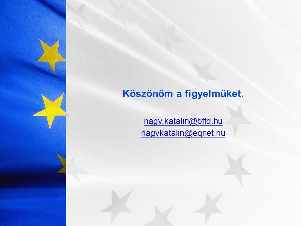 Köszönöm a figyelmüket. nagy.katalin@bffd.hu nagykatalin@eqnet.hu