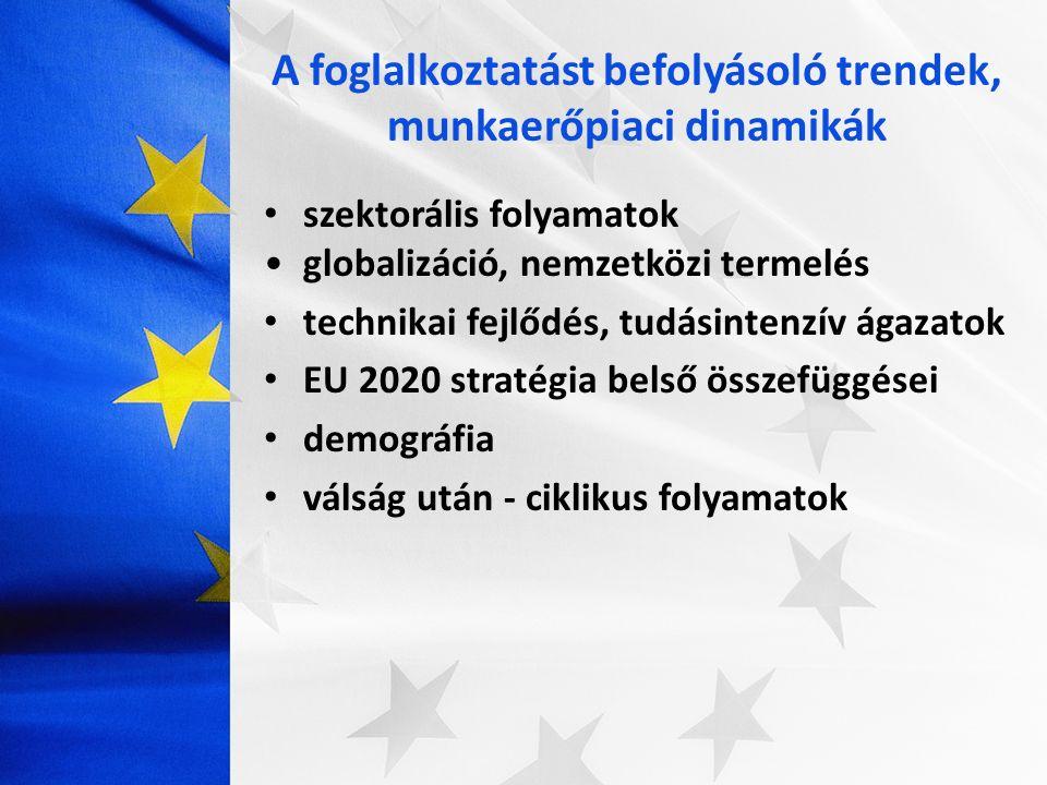 szektorális folyamatok globalizáció, nemzetközi termelés technikai fejlődés, tudásintenzív ágazatok EU 2020 stratégia belső összefüggései demográfia v