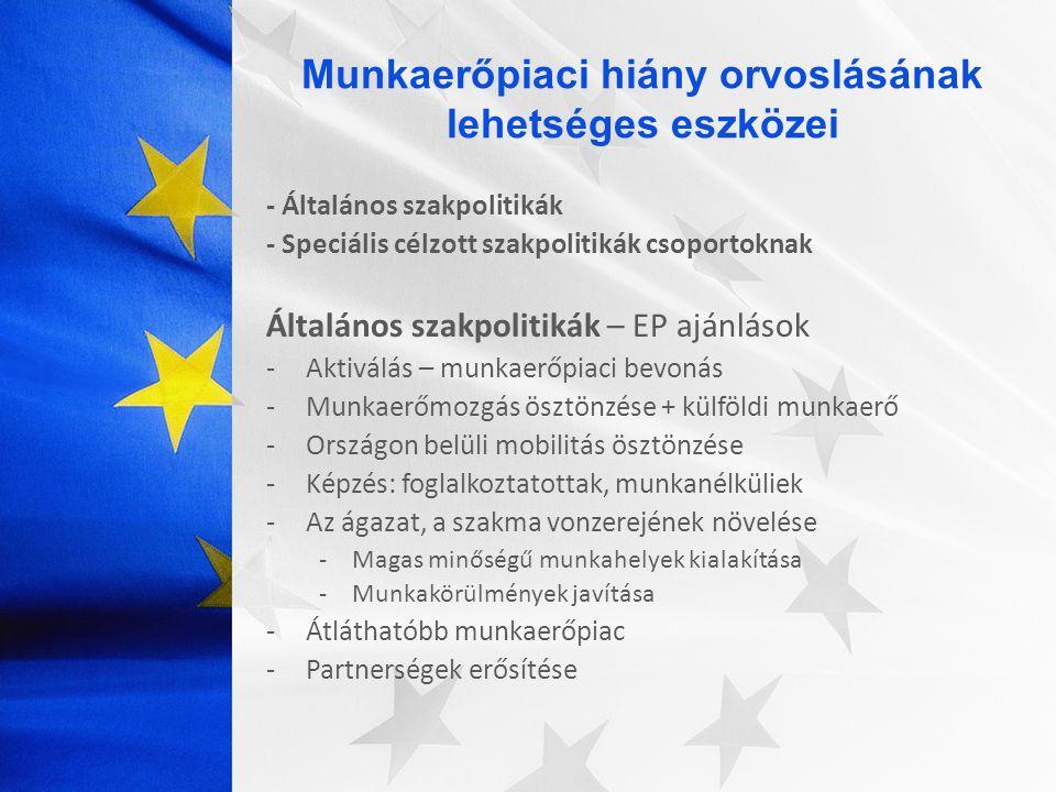 - Általános szakpolitikák - Speciális célzott szakpolitikák csoportoknak Általános szakpolitikák – EP ajánlások -Aktiválás – munkaerőpiaci bevonás -Mu