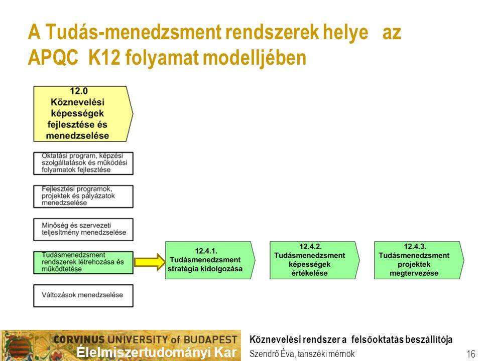 Élelmiszertudományi Kar Szendrő Éva, tanszéki mérnök Köznevelési rendszer a felsőoktatás beszállítója 16 A Tudás-menedzsment rendszerek helye az APQC K12 folyamat modelljében